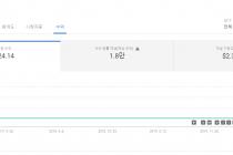 구독자 1.1천명 10일간의 수익인증